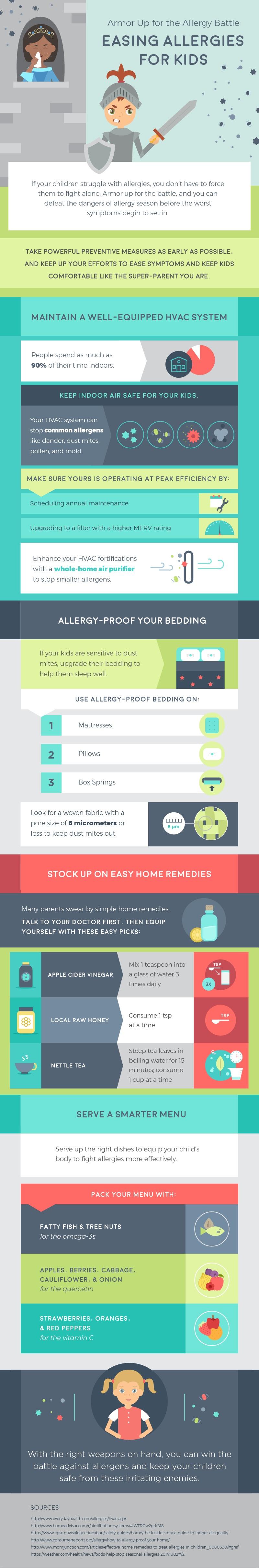 AllergyWarriorIG