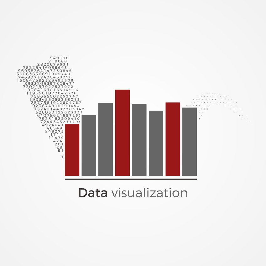 Data Visualization types